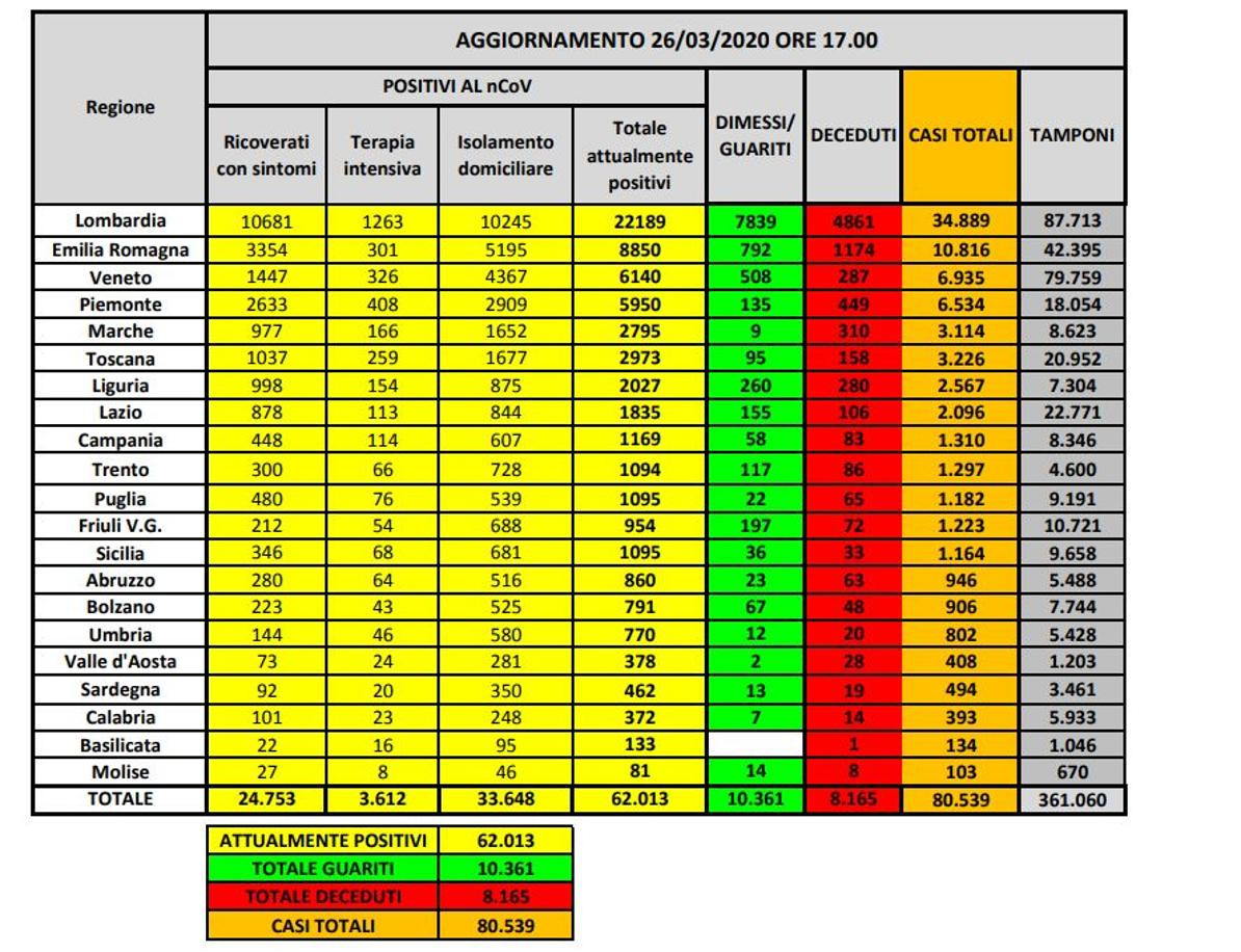 About Worldometer Covid 19 Data Worldometer