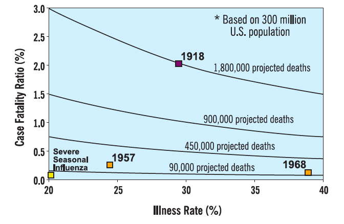 Expert Opinions On The Covid 19 Coronavirus Outbreak Worldometer