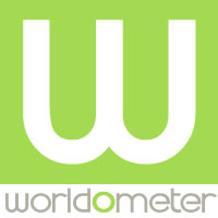 www.worldometers.info